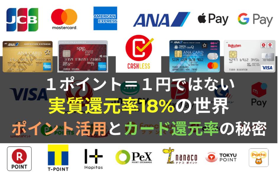 カード還元率